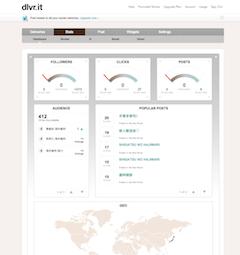 dlvritの分析画面